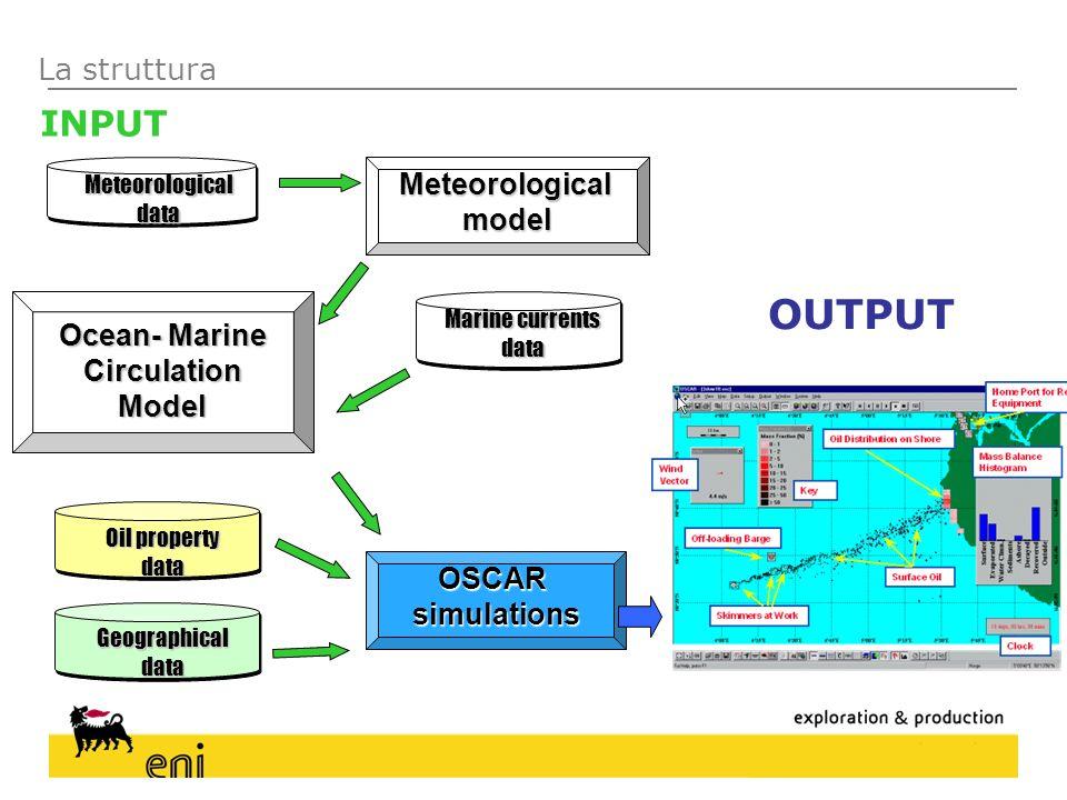 La struttura Ocean- Marine CirculationModel Meteorologicalmodel Oil property data Marine currents data Meteorologicaldata OSCARsimulations Geographica