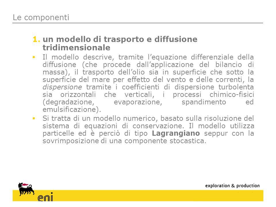 Le componenti 1.un modello di trasporto e diffusione tridimensionale Il modello descrive, tramite lequazione differenziale della diffusione (che proce