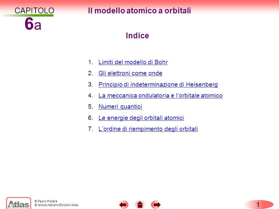 © Paolo Pistarà © Istituto Italiano Edizioni Atlas CAPITOLO 1.Limiti del modello di BohrLimiti del modello di Bohr 2.Gli elettroni come ondeGli elettr