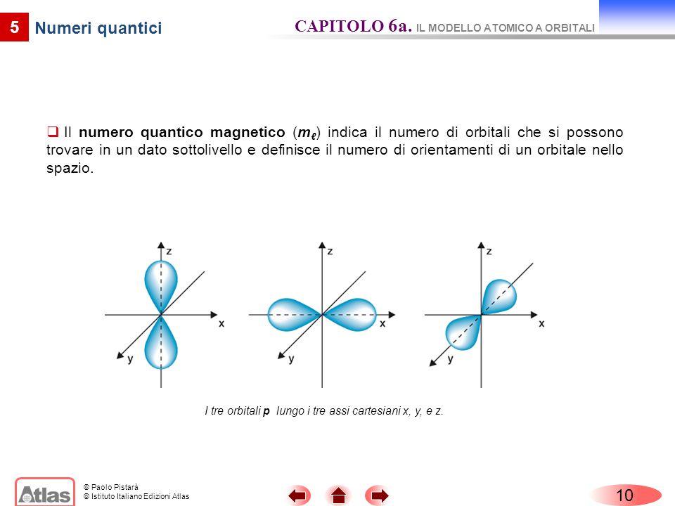 © Paolo Pistarà © Istituto Italiano Edizioni Atlas 10 5 Numeri quantici CAPITOLO 6a. IL MODELLO ATOMICO A ORBITALI Il numero quantico magnetico (m ) i