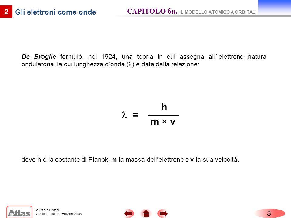 © Paolo Pistarà © Istituto Italiano Edizioni Atlas De Broglie formulò, nel 1924, una teoria in cui assegna allelettrone natura ondulatoria, la cui lun