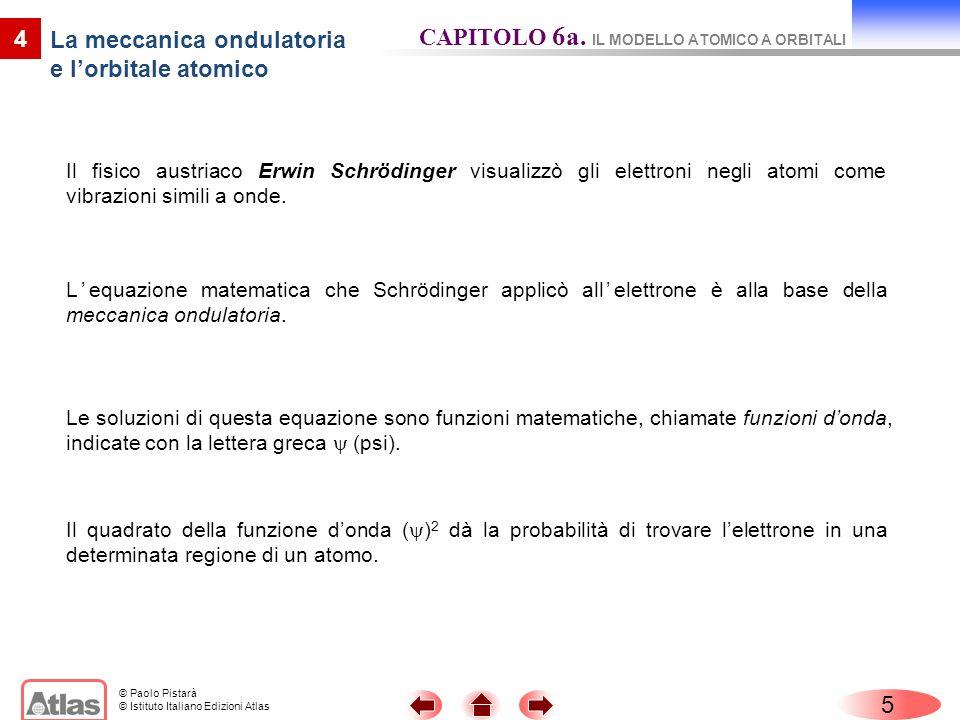 © Paolo Pistarà © Istituto Italiano Edizioni Atlas Regola del principio di esclusione di Pauli: 16 7 Lordine di riempimento degli orbitali CAPITOLO 6a.