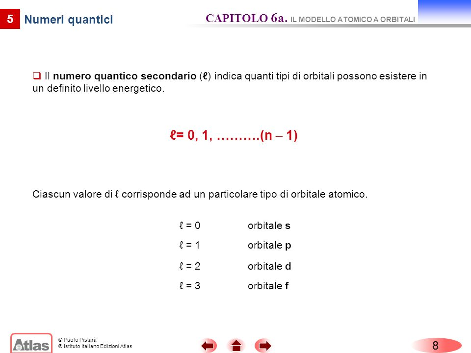 © Paolo Pistarà © Istituto Italiano Edizioni Atlas 8 5 Numeri quantici CAPITOLO 6a. IL MODELLO ATOMICO A ORBITALI Il numero quantico secondario () ind