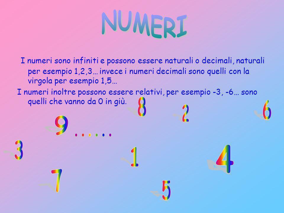 I numeri sono infiniti e possono essere naturali o decimali, naturali per esempio 1,2,3… invece i numeri decimali sono quelli con la virgola per esemp