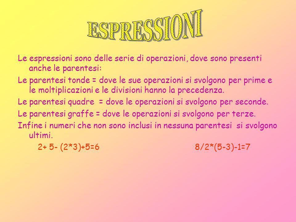 Le espressioni sono delle serie di operazioni, dove sono presenti anche le parentesi: Le parentesi tonde = dove le sue operazioni si svolgono per prim