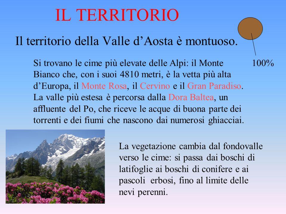 IL TERRITORIO Il territorio della Valle dAosta è montuoso. 100% La vegetazione cambia dal fondovalle verso le cime: si passa dai boschi di latifoglie