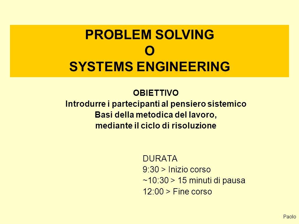 PROBLEM SOLVING Ciclo di risoluzione Approccio TOP >> DOWN Ragionare in varianti Fasi di progetto Lavoro in TEAM 5 PRINCIPI DEL SYSTEM ENGINEERING INTRODUZIONE