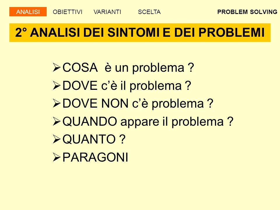 PROBLEM SOLVING COSA è un problema ? DOVE cè il problema ? DOVE NON cè problema ? QUANDO appare il problema ? QUANTO ? PARAGONI 2° ANALISI DEI SINTOMI
