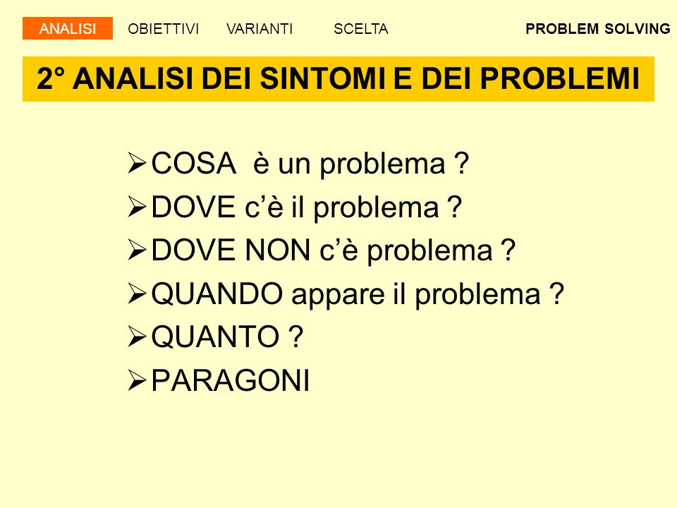 PROBLEM SOLVING 3° ANALISI DEI SISTEMI Organiz.