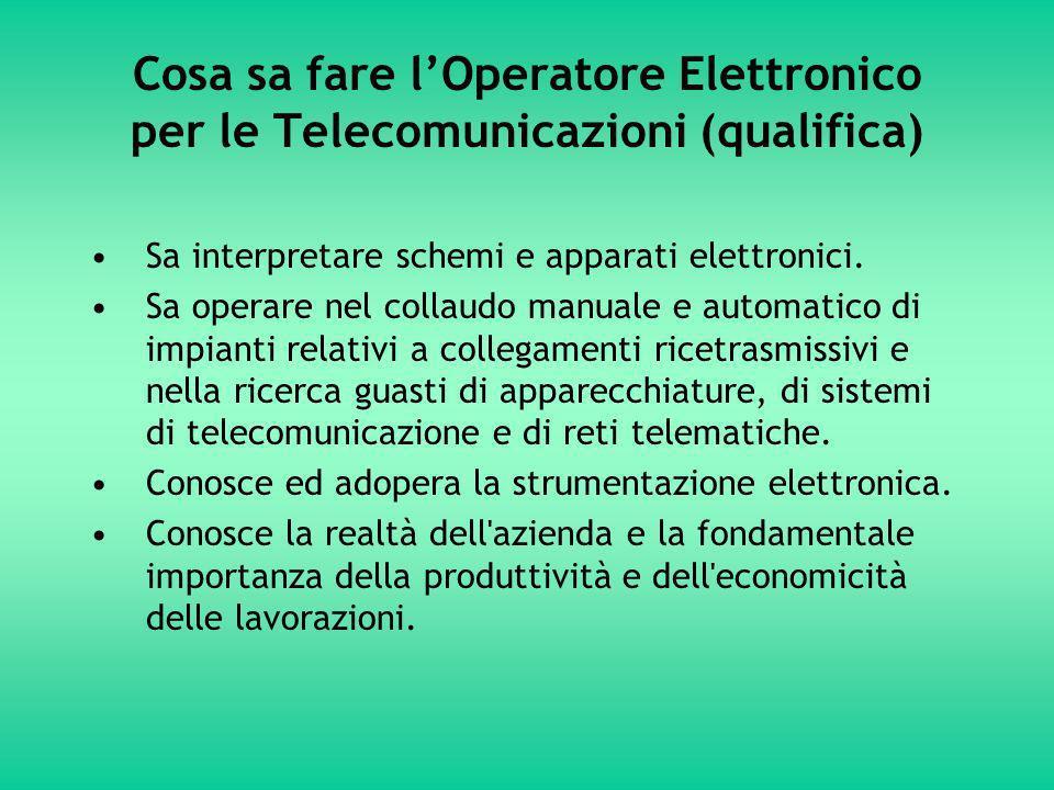 Cosa sa fare lOperatore Elettronico per le Telecomunicazioni (qualifica) Sa interpretare schemi e apparati elettronici.