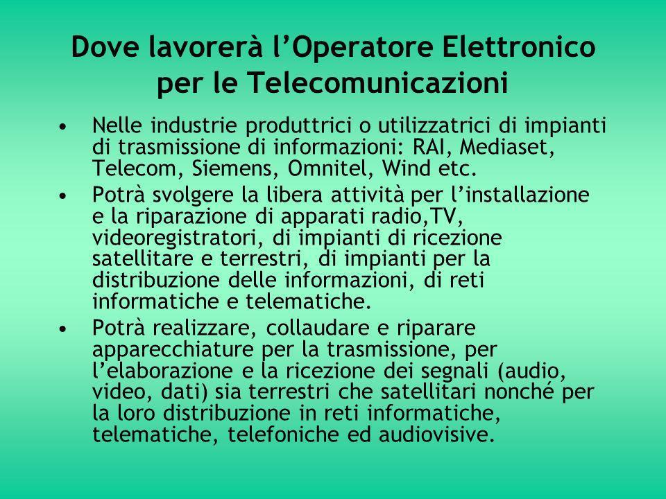 Dove lavorerà lOperatore Elettronico per le Telecomunicazioni Nelle industrie produttrici o utilizzatrici di impianti di trasmissione di informazioni: RAI, Mediaset, Telecom, Siemens, Omnitel, Wind etc.