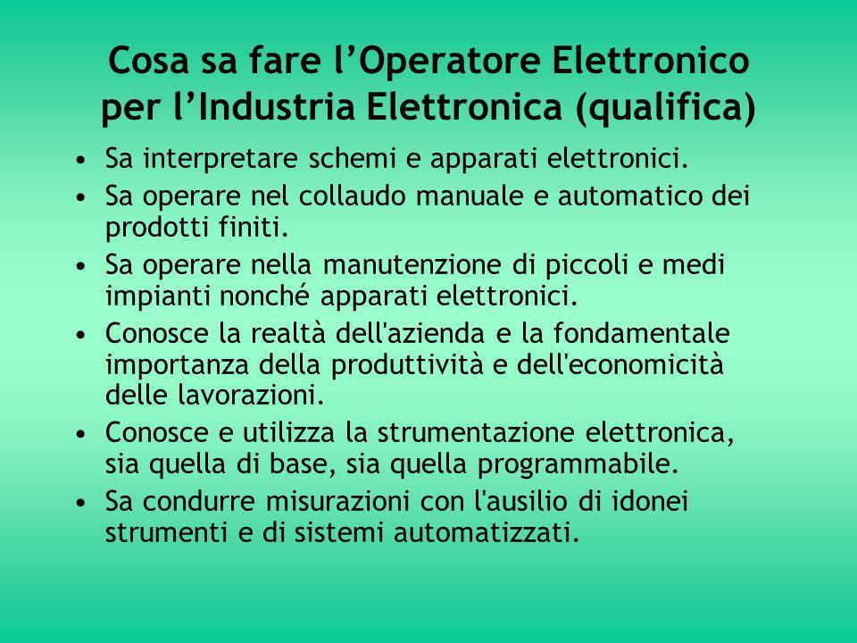 Cosa sa fare lOperatore Elettronico per lIndustria Elettronica (qualifica) Sa interpretare schemi e apparati elettronici.