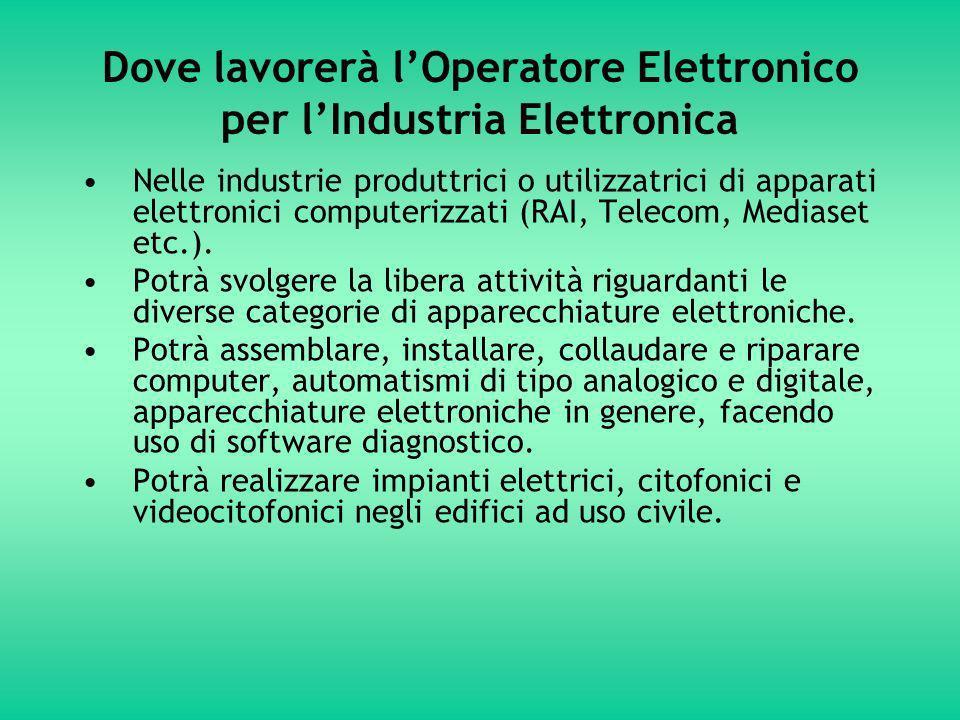 Dove lavorerà lOperatore Elettronico per lIndustria Elettronica Nelle industrie produttrici o utilizzatrici di apparati elettronici computerizzati (RAI, Telecom, Mediaset etc.).