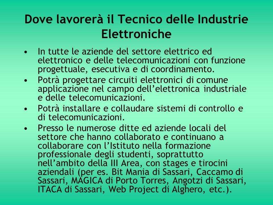 Dove lavorerà il Tecnico delle Industrie Elettroniche In tutte le aziende del settore elettrico ed elettronico e delle telecomunicazioni con funzione progettuale, esecutiva e di coordinamento.