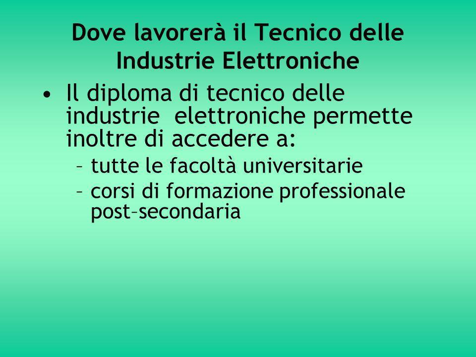 Dove lavorerà il Tecnico delle Industrie Elettroniche Il diploma di tecnico delle industrie elettroniche permette inoltre di accedere a: –tutte le facoltà universitarie –corsi di formazione professionale post–secondaria