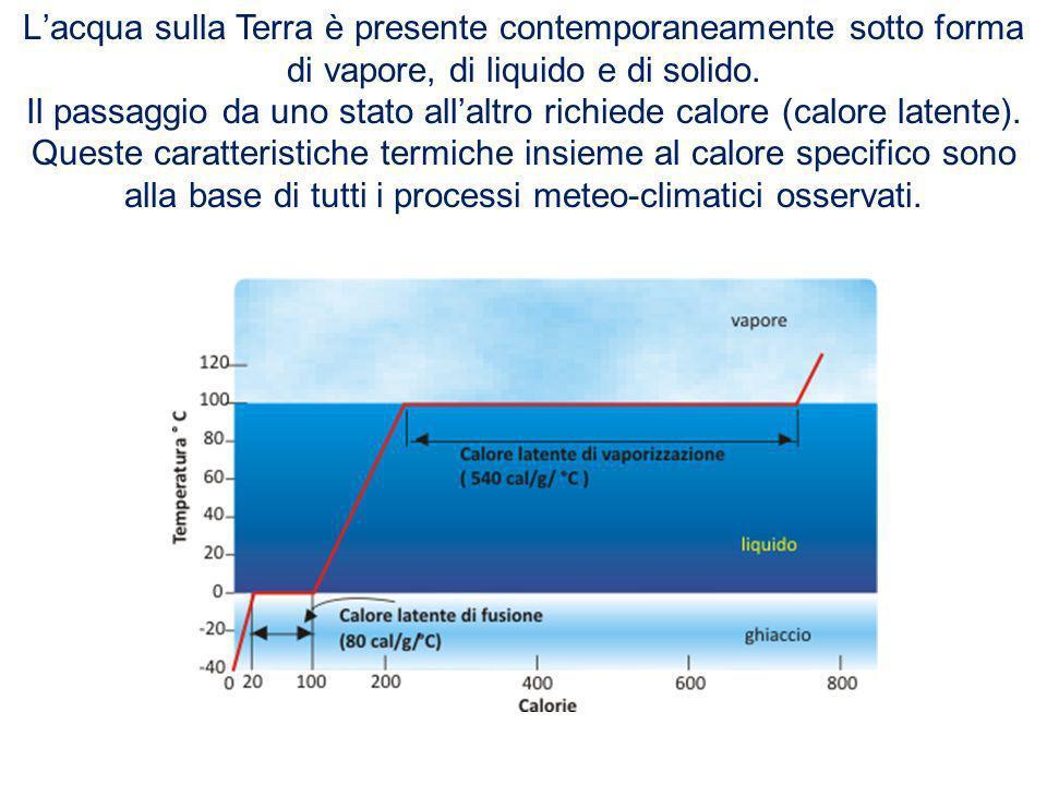 Lacqua sulla Terra è presente contemporaneamente sotto forma di vapore, di liquido e di solido. Il passaggio da uno stato allaltro richiede calore (ca