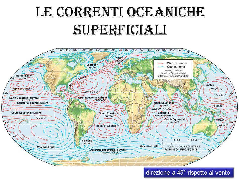 Le correnti oceaniche superficiali direzione a 45° rispetto al vento