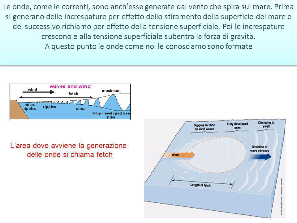Le onde, come le correnti, sono anchesse generate dal vento che spira sul mare. Prima si generano delle increspature per effetto dello stiramento dell