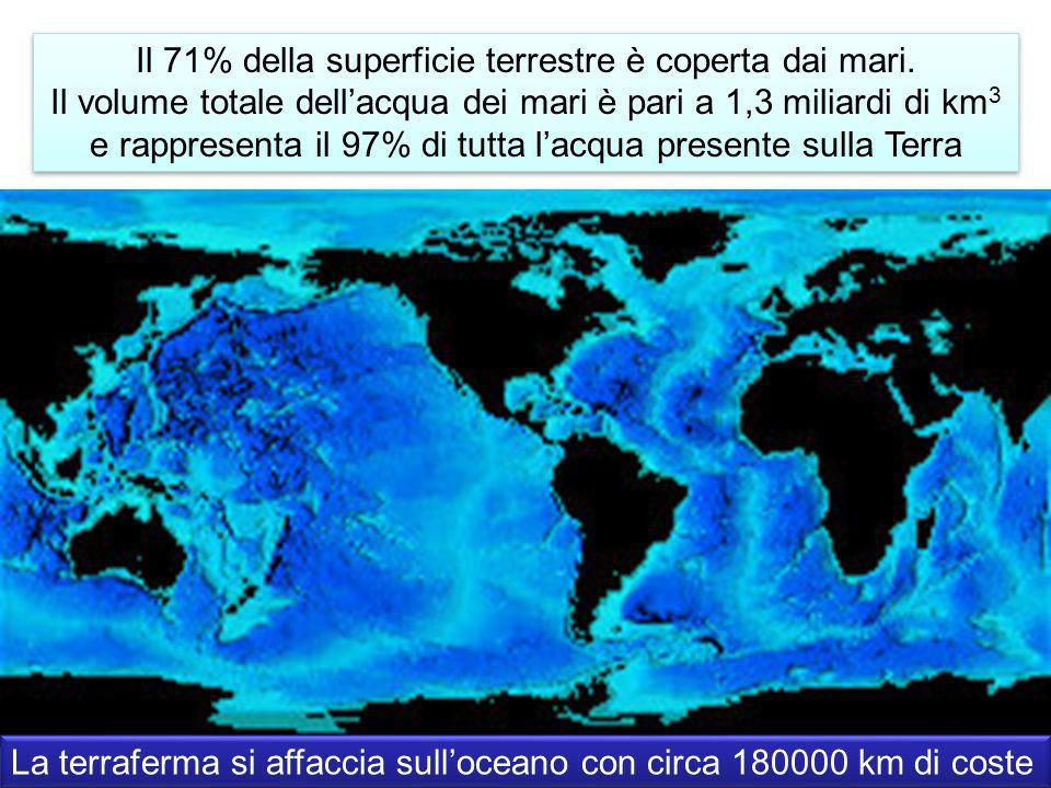 Correnti nel Mar Mediterraneo