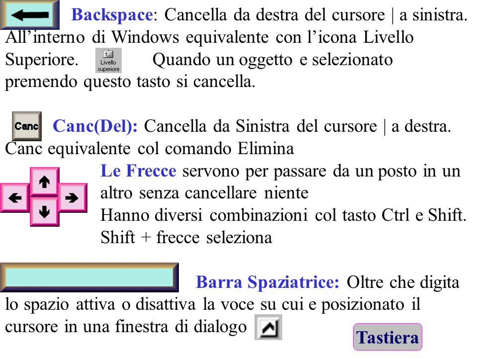 Tasti di controllo Backspace: Cancella da destra del cursore | a sinistra. Allinterno di Windows equivalente con licona Livello Superiore. Quando un o