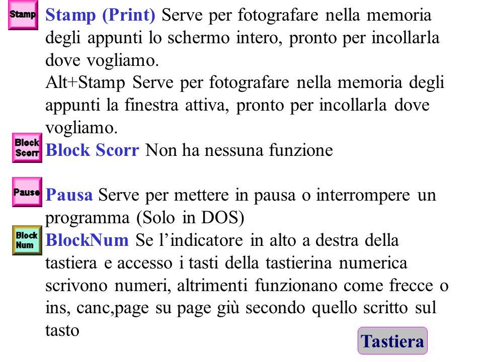 Tasti particolari Stamp (Print) Serve per fotografare nella memoria degli appunti lo schermo intero, pronto per incollarla dove vogliamo. Alt+Stamp Se