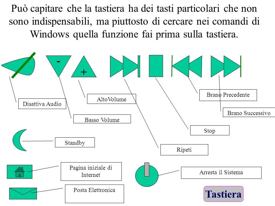 Tasti Speciali Può capitare che la tastiera ha dei tasti particolari che non sono indispensabili, ma piuttosto di cercare nei comandi di Windows quell