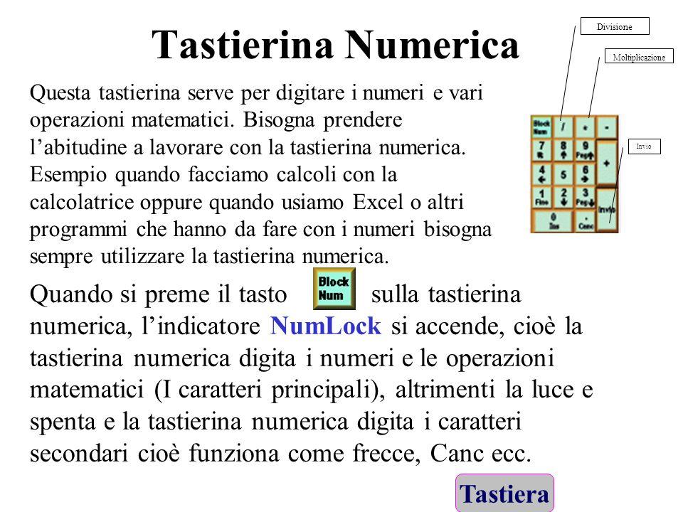 Tastierina Numerica Questa tastierina serve per digitare i numeri e vari operazioni matematici. Bisogna prendere labitudine a lavorare con la tastieri