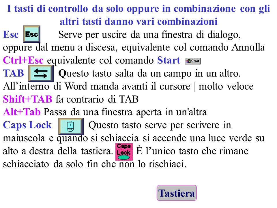 Tasti di controllo I tasti di controllo da solo oppure in combinazione con gli altri tasti danno vari combinazioni Esc Serve per uscire da una finestr