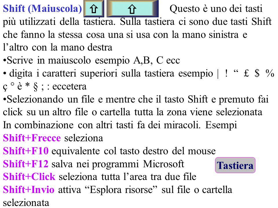 Tasti di controllo Shift (Maiuscola)Questo è uno dei tasti più utilizzati della tastiera. Sulla tastiera ci sono due tasti Shift che fanno la stessa c