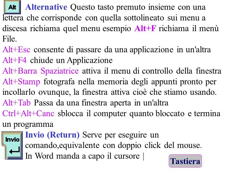 Tasti di controllo Alternative Questo tasto premuto insieme con una lettera che corrisponde con quella sottolineato sui menu a discesa richiama quel m