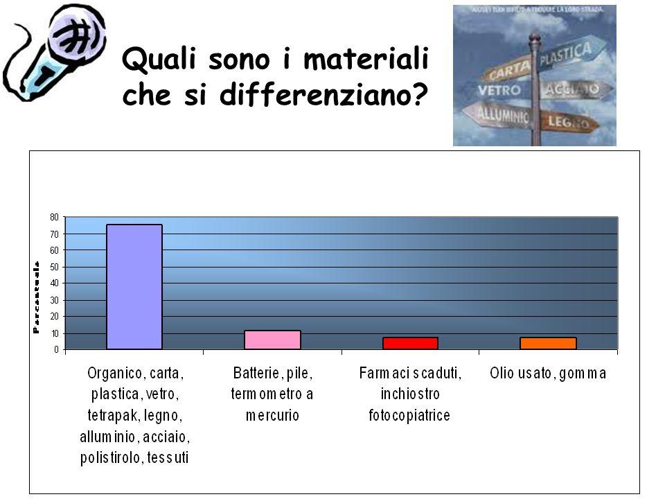 Quali sono i materiali che si differenziano?