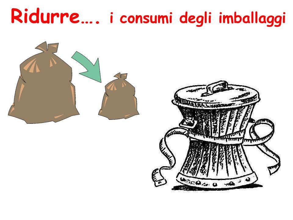Ridurre…. i consumi degli imballaggi