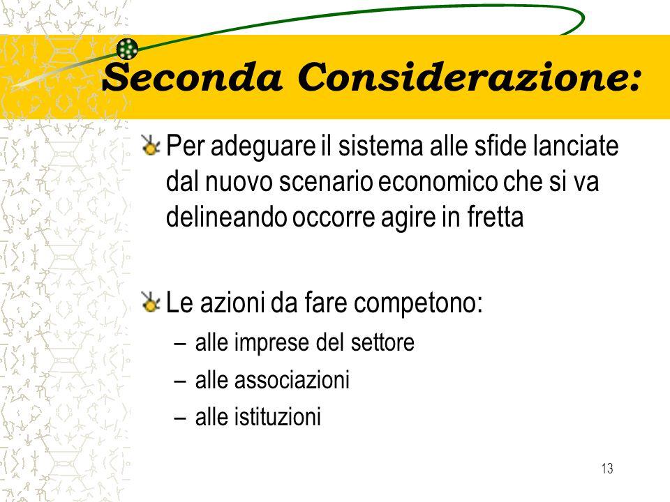 13 Seconda Considerazione: Per adeguare il sistema alle sfide lanciate dal nuovo scenario economico che si va delineando occorre agire in fretta Le az