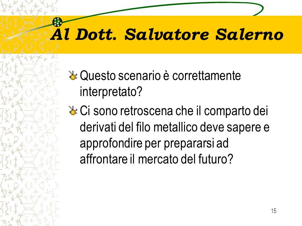 15 Al Dott. Salvatore Salerno Questo scenario è correttamente interpretato? Ci sono retroscena che il comparto dei derivati del filo metallico deve sa