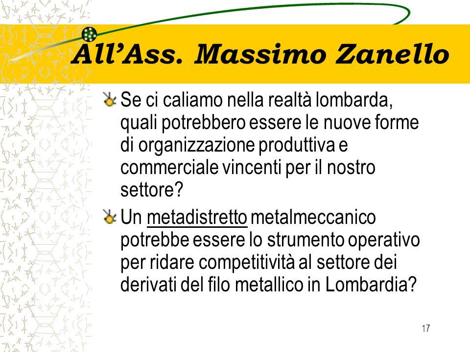 17 AllAss. Massimo Zanello Se ci caliamo nella realtà lombarda, quali potrebbero essere le nuove forme di organizzazione produttiva e commerciale vinc