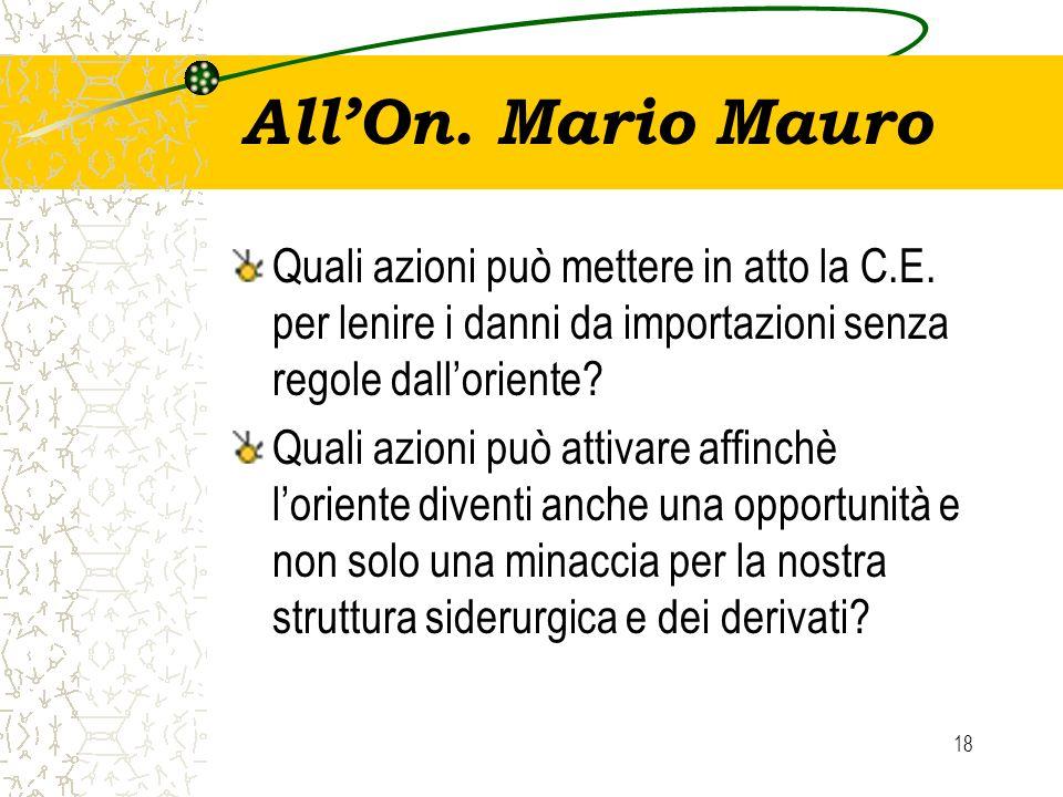 18 AllOn. Mario Mauro Quali azioni può mettere in atto la C.E. per lenire i danni da importazioni senza regole dalloriente? Quali azioni può attivare