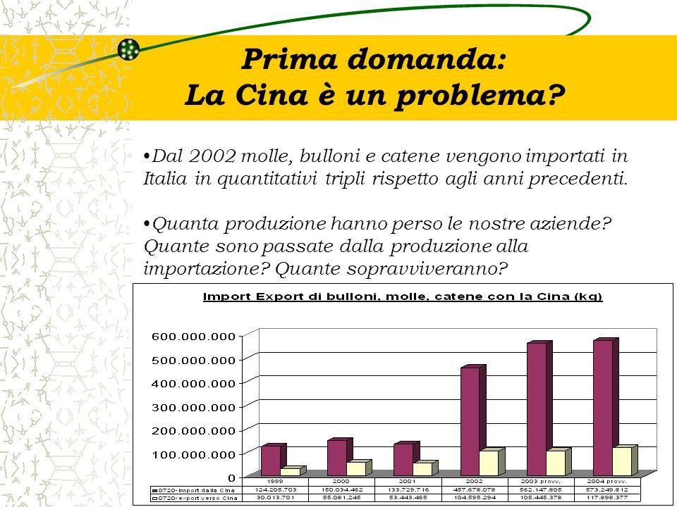 6 Prima domanda: La Cina è un problema? Dal 2002 molle, bulloni e catene vengono importati in Italia in quantitativi tripli rispetto agli anni precede