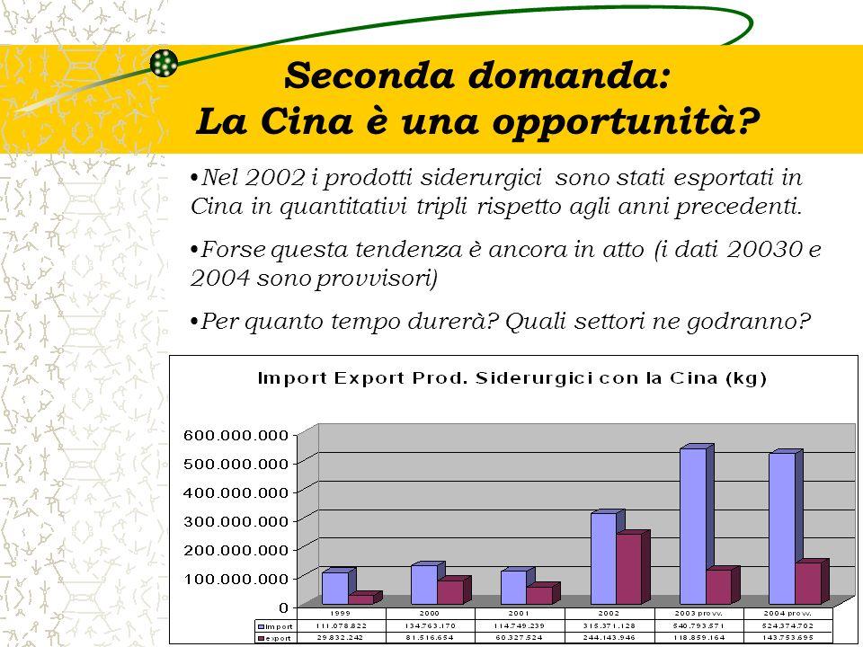 8 Seconda domanda: La Cina è una opportunità? Nel 2002 i prodotti siderurgici sono stati esportati in Cina in quantitativi tripli rispetto agli anni p