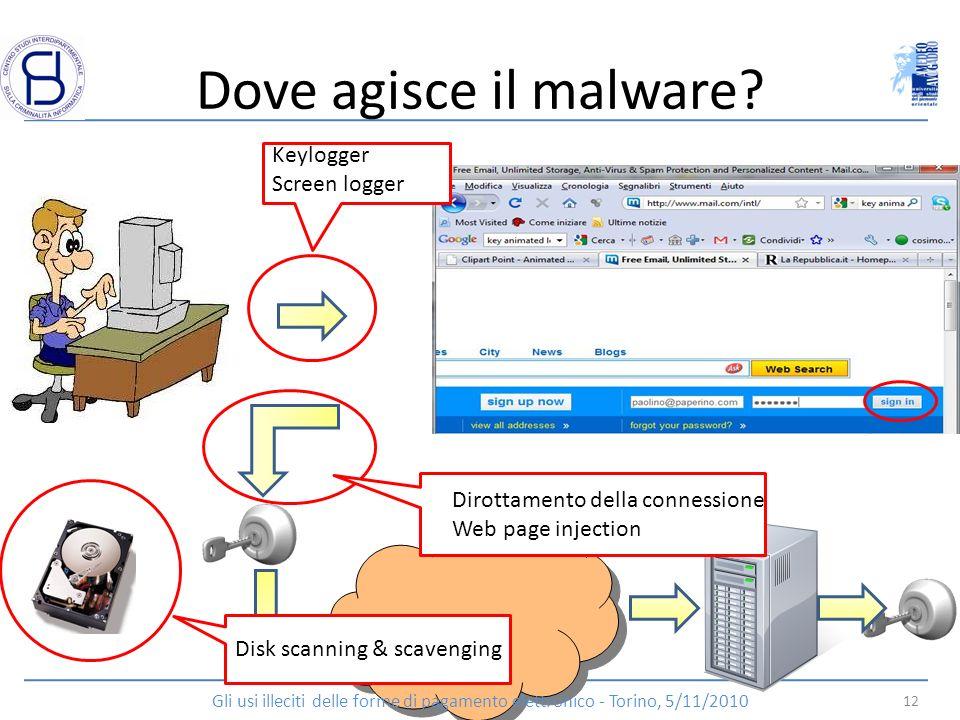 Dove agisce il malware? Internet Keylogger Screen logger Dirottamento della connessione Web page injection Disk scanning & scavenging 12 Gli usi illec