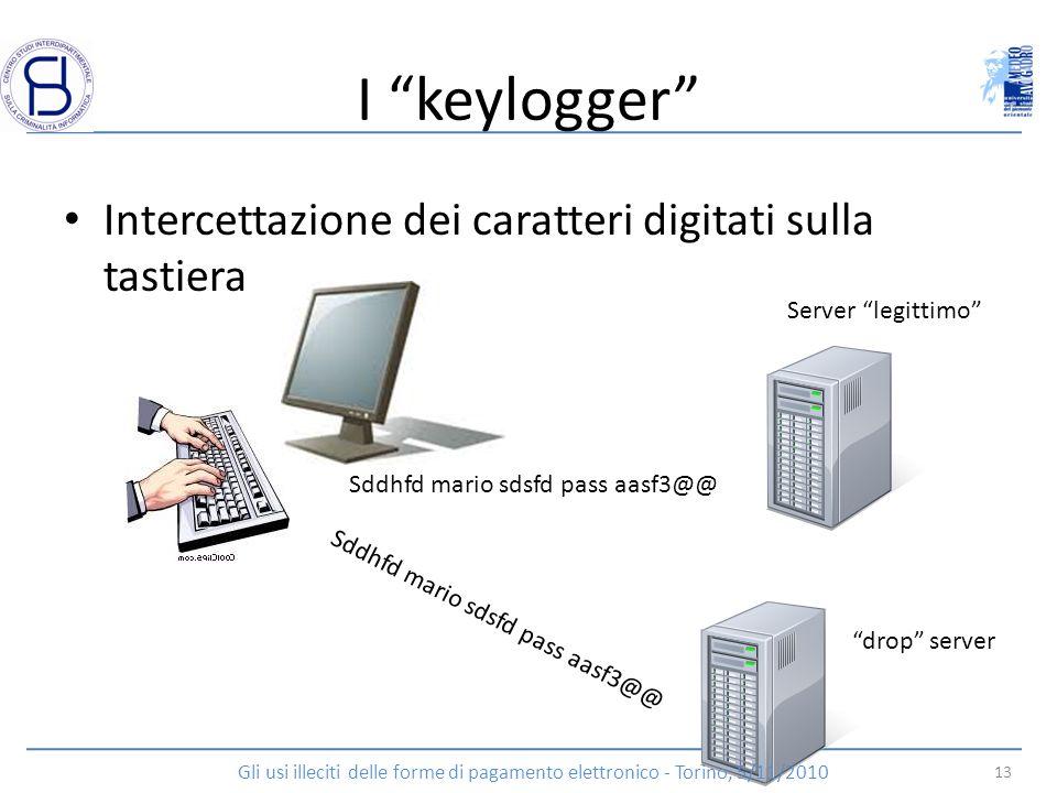 I keylogger Intercettazione dei caratteri digitati sulla tastiera Sddhfd mario sdsfd pass aasf3@@ S d d h f d m a r i o s d s f d p a s s a a s f 3 @