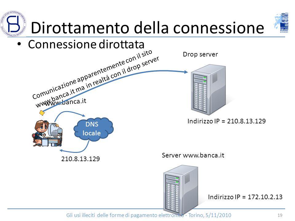 Dirottamento della connessione Connessione dirottata DNS locale Indirizzo IP = 172.10.2.13 Server www.banca.it Drop server Indirizzo IP = 210.8.13.129