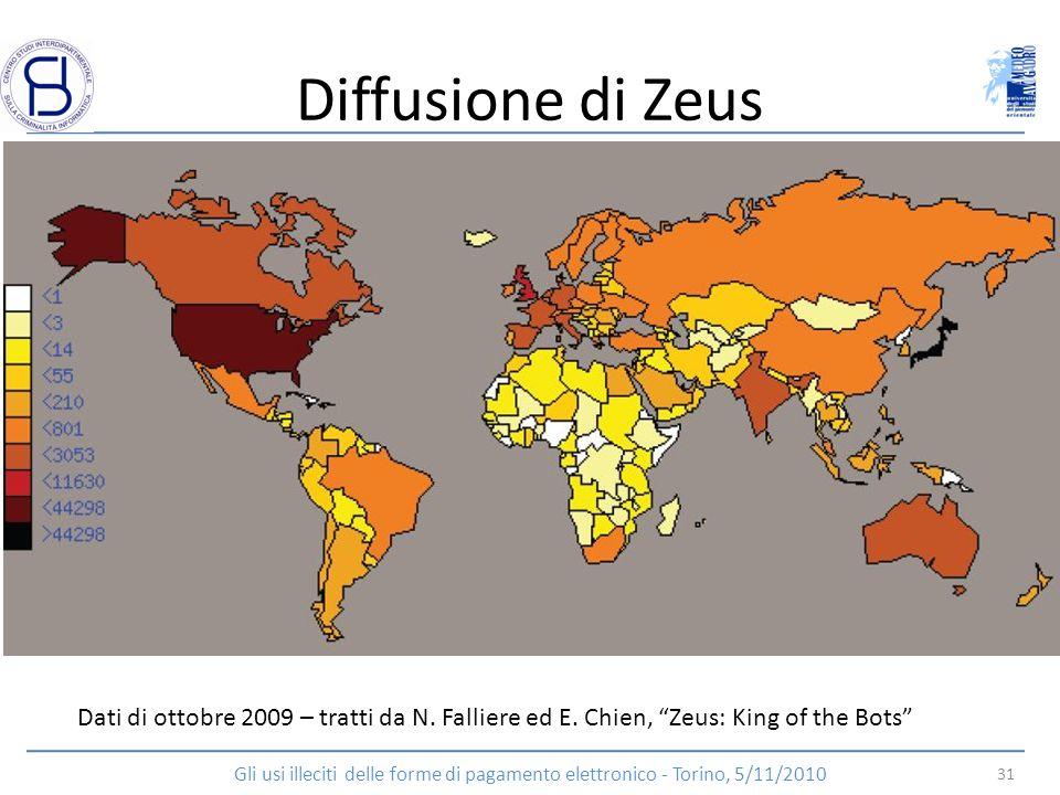 Diffusione di Zeus Dati di ottobre 2009 – tratti da N. Falliere ed E. Chien, Zeus: King of the Bots 31 Gli usi illeciti delle forme di pagamento elett