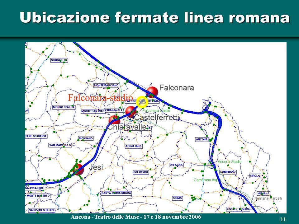 Ancona - Teatro delle Muse - 17 e 18 novembre 2006 10 Innalzamento banchine marciapiedi metropolitana