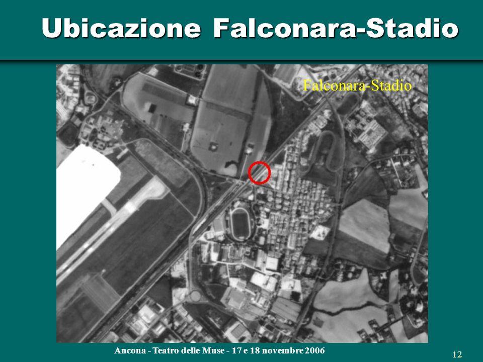 Ancona - Teatro delle Muse - 17 e 18 novembre 2006 11 Ubicazione fermate linea romana Falconara-stadio