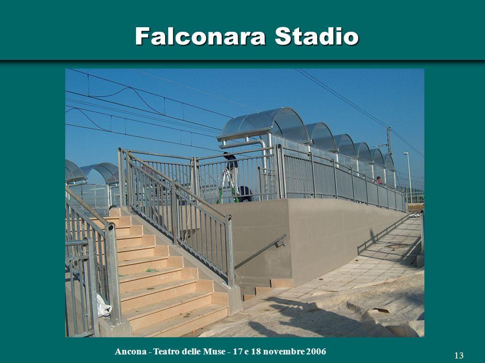 Ancona - Teatro delle Muse - 17 e 18 novembre 2006 12 Ubicazione Falconara-Stadio Falconara-Stadio