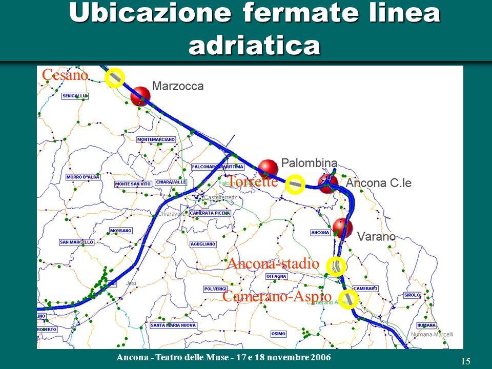 Ancona - Teatro delle Muse - 17 e 18 novembre 2006 14 Falconara Stadio