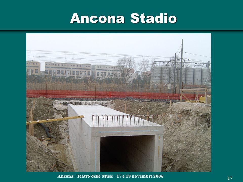 Ancona - Teatro delle Muse - 17 e 18 novembre 2006 16 Ubicazione Ancona-Stadio
