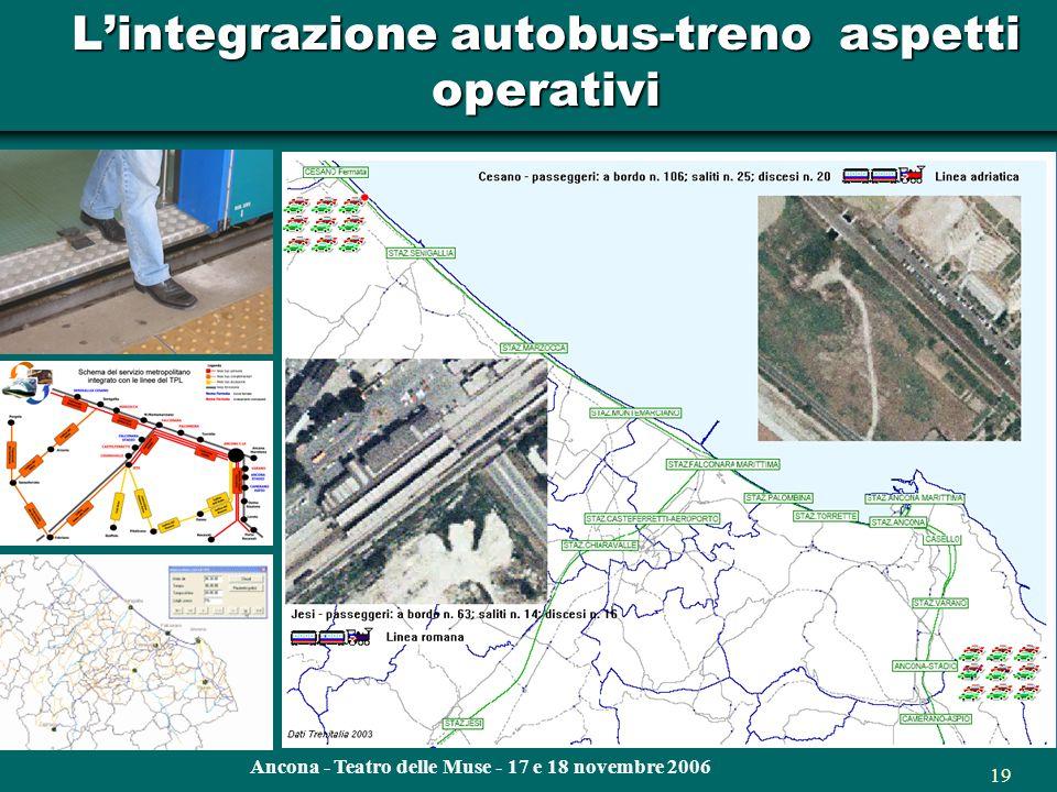 Ancona - Teatro delle Muse - 17 e 18 novembre 2006 18 Ubicazione Camerano-Aspio