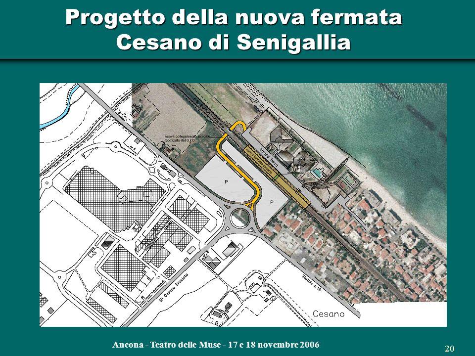 Ancona - Teatro delle Muse - 17 e 18 novembre 2006 19 Lintegrazione autobus-treno aspetti operativi