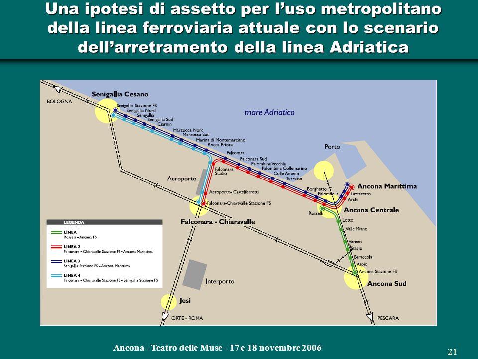 Ancona - Teatro delle Muse - 17 e 18 novembre 2006 20 Progetto della nuova fermata Cesano di Senigallia